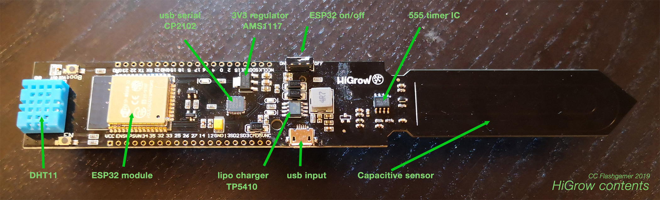 Sensor and IC's on the board